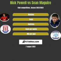 Nick Powell vs Sean Maguire h2h player stats
