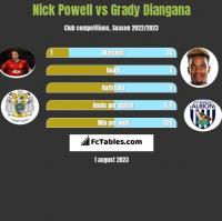 Nick Powell vs Grady Diangana h2h player stats