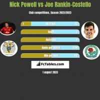 Nick Powell vs Joe Rankin-Costello h2h player stats