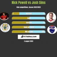 Nick Powell vs Josh Sims h2h player stats