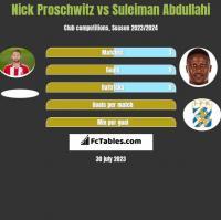 Nick Proschwitz vs Suleiman Abdullahi h2h player stats