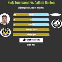 Nick Townsend vs Callum Burton h2h player stats