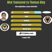 Nick Townsend vs Thomas King h2h player stats