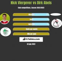 Nick Viergever vs Dirk Abels h2h player stats