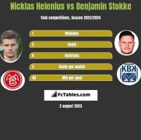 Nicklas Helenius vs Benjamin Stokke h2h player stats