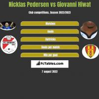 Nicklas Pedersen vs Giovanni Hiwat h2h player stats
