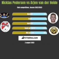 Nicklas Pedersen vs Arjen van der Heide h2h player stats
