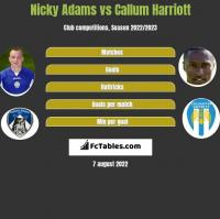 Nicky Adams vs Callum Harriott h2h player stats