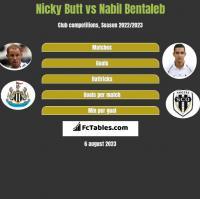 Nicky Butt vs Nabil Bentaleb h2h player stats