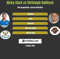 Nicky Clark vs Christoph Rabitsch h2h player stats
