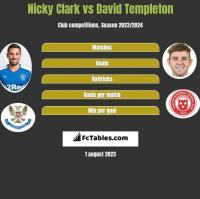 Nicky Clark vs David Templeton h2h player stats