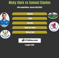 Nicky Clark vs Samuel Stanton h2h player stats