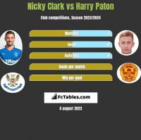 Nicky Clark vs Harry Paton h2h player stats