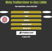 Nicky Featherstone vs Gary Liddle h2h player stats