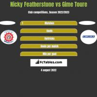Nicky Featherstone vs Gime Toure h2h player stats
