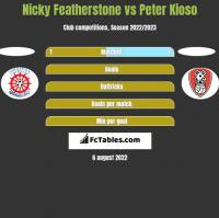 Nicky Featherstone vs Peter Kioso h2h player stats