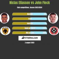 Niclas Eliasson vs John Fleck h2h player stats