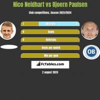 Nico Neidhart vs Bjoern Paulsen h2h player stats