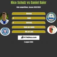 Nico Schulz vs Daniel Baier h2h player stats
