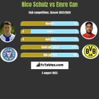 Nico Schulz vs Emre Can h2h player stats