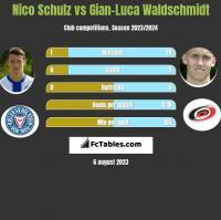 Nico Schulz vs Gian-Luca Waldschmidt h2h player stats
