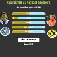 Nico Schulz vs Raphael Guerreiro h2h player stats