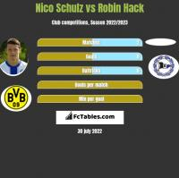 Nico Schulz vs Robin Hack h2h player stats