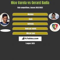 Nico Varela vs Gerard Badia h2h player stats
