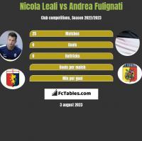 Nicola Leali vs Andrea Fulignati h2h player stats