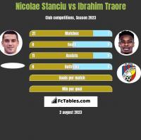 Nicolae Stanciu vs Ibrahim Traore h2h player stats