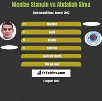 Nicolae Stanciu vs Abdallah Sima h2h player stats