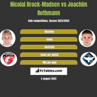 Nicolai Brock-Madsen vs Joachim Rothmann h2h player stats
