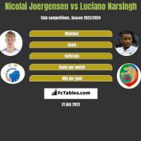 Nicolai Joergensen vs Luciano Narsingh h2h player stats