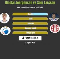 Nicolai Joergensen vs Sam Larsson h2h player stats