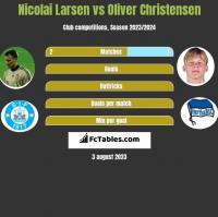 Nicolai Larsen vs Oliver Christensen h2h player stats