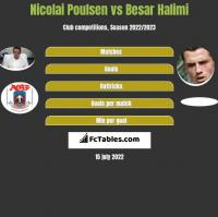 Nicolai Poulsen vs Besar Halimi h2h player stats