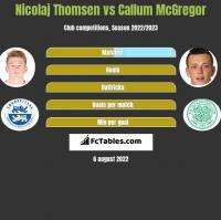 Nicolaj Thomsen vs Callum McGregor h2h player stats
