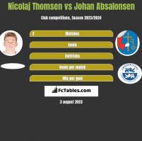 Nicolaj Thomsen vs Johan Absalonsen h2h player stats