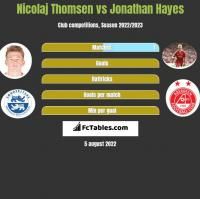 Nicolaj Thomsen vs Jonathan Hayes h2h player stats