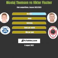 Nicolaj Thomsen vs Viktor Fischer h2h player stats