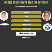 Nicolaj Thomsen vs Emil Frederiksen h2h player stats