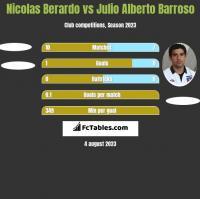 Nicolas Berardo vs Julio Alberto Barroso h2h player stats