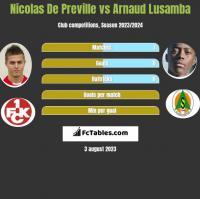 Nicolas De Preville vs Arnaud Lusamba h2h player stats