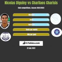 Nicolas Diguiny vs Charilaos Charisis h2h player stats