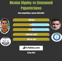 Nicolas Diguiny vs Emmanouil Papasterianos h2h player stats