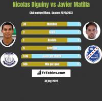 Nicolas Diguiny vs Javier Matilla h2h player stats