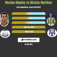 Nicolas Diguiny vs Nicolas Martinez h2h player stats