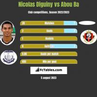 Nicolas Diguiny vs Abou Ba h2h player stats