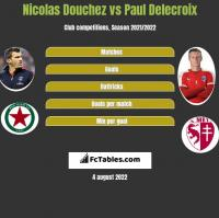 Nicolas Douchez vs Paul Delecroix h2h player stats
