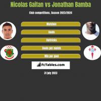 Nicolas Gaitan vs Jonathan Bamba h2h player stats